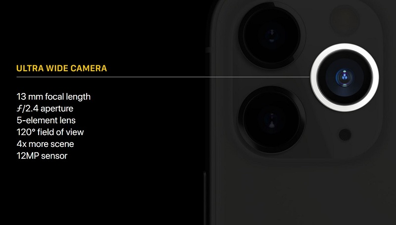 iPhone 11 Pro Ultra-Wide Cameras