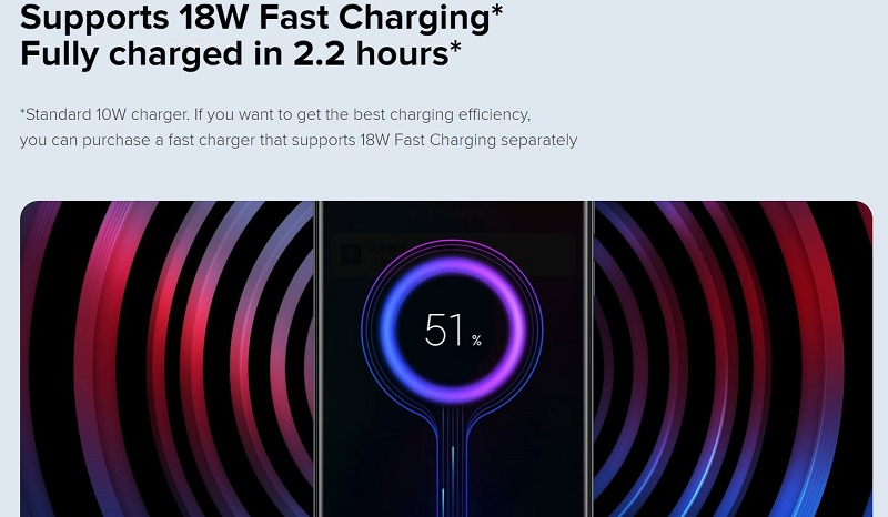 Supports Fast Charging
