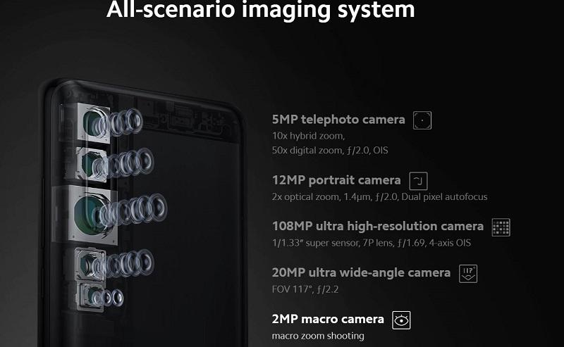 All-Scenario Imaging System