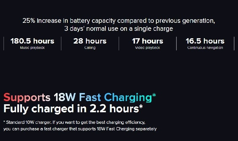 big battery capacity with fast charging support