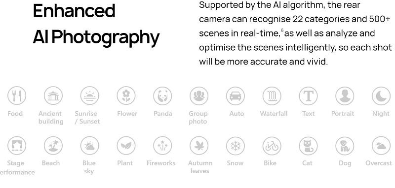 Y9 Prime 2019 Enhanced AI Photography