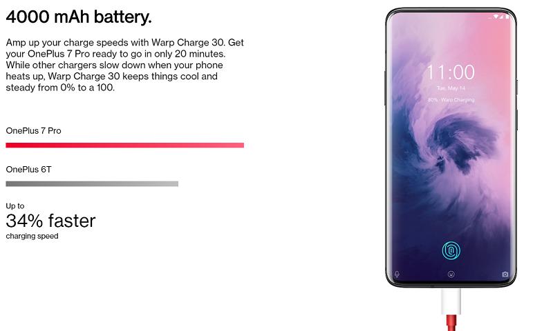 OnePlus 7 Pro 4000mAh Battery