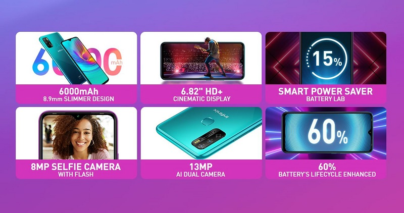 Infinix Hot 9 Play Key Features