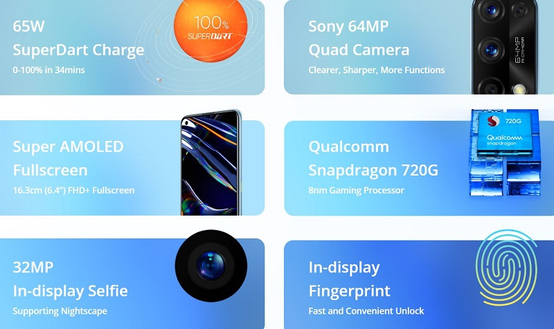 Realme 7 Pro Key Features