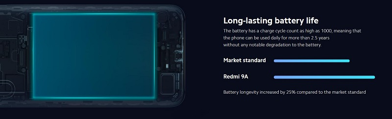 Redmi 9A Long Lasting Battery Life