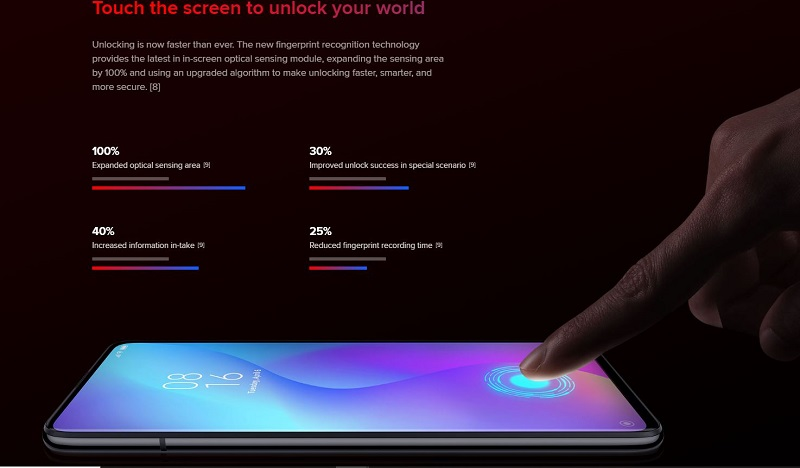 Xiaomi Mi 9T Touch Unlock System