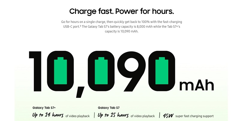 Fast charging and Power for Hours