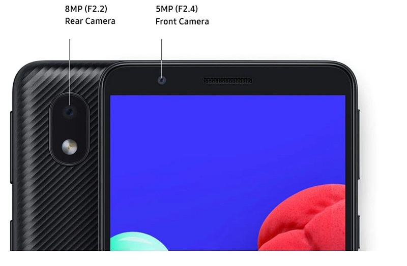 Galaxy A3 Core Cameras