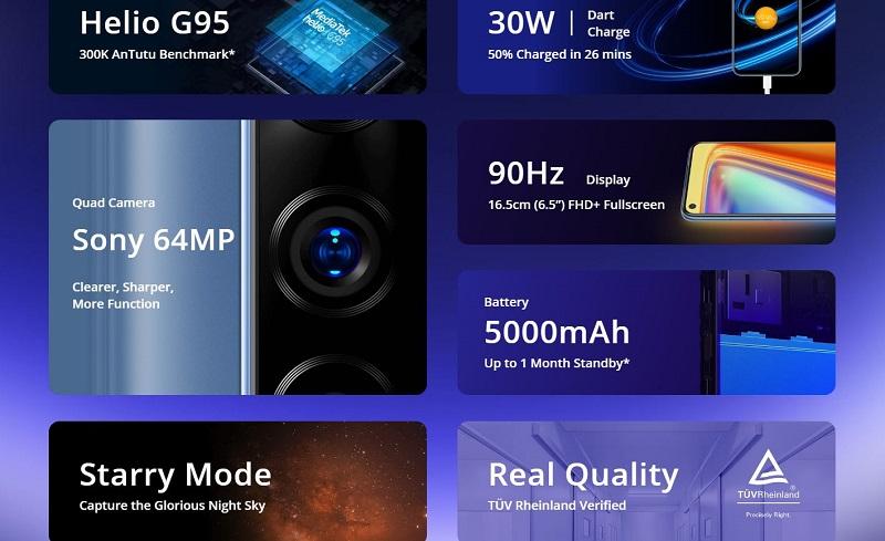 Realme 7 Features