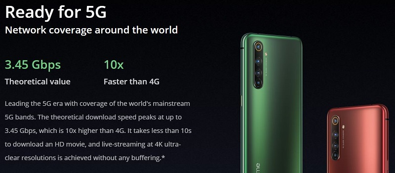 Realme X50 Pro Supports 5G
