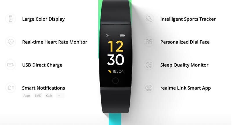Realme Band Key Specifications