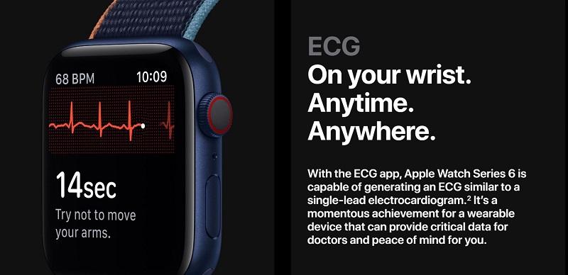 Watch Series 6 ECG Application